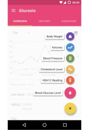 Glucosio: Diabetes Tracker